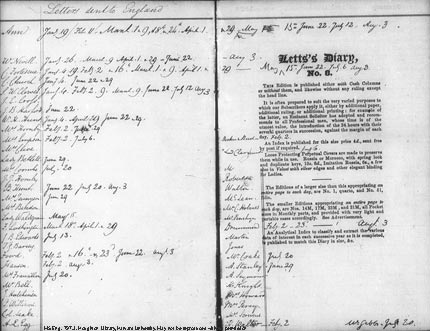 """The first page of the 1858 diary, showing a list of """"Letters sent to England"""""""